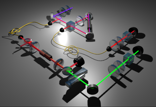 Experimental setup for frequency up-conversion of entangled photons
