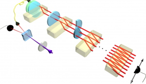Photonic split-step quantum walk implementation